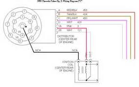 chevy 350 wiring diagram to distributor chevy similiar chevy ignition coil wiring keywords on chevy 350 wiring diagram to distributor