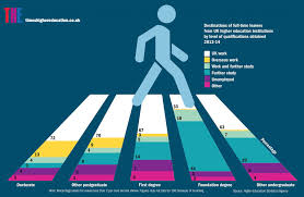 phd is passport to work overseas times higher education the infographic 2 2015