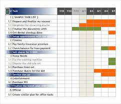 Task Manager Spreadsheet Template How To Make A Spreadsheet