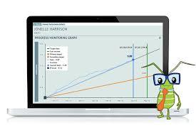Successmaker Math And Literacy Program Pearson K 8 Digital