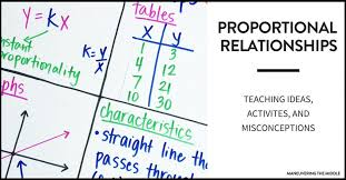 Teaching Proportional Relationships - Maneuvering the Middle