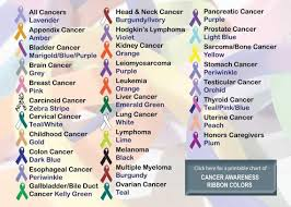 Printable Cancer Ribbon Chart Cancer Ribbon Decals Cancer Decals Awareness Decal Car Decal Window Decal Laptop Decal