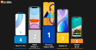 Smartphone Comparison Chart India Top 20 Mobile Phones In India In September 2019 91mobiles