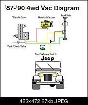 95 jeep yj wiring diagram 95 wiring diagrams 1989 jeep wrangler wiring diagram likewise jeep yj
