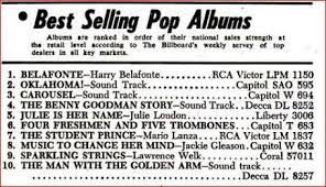 Bb 1956 03 24 Best Selling Popular Charts Popboprocktiludrop