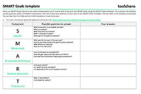 Smart Goals Template What Are Smart Goals The Theory Examples And Template