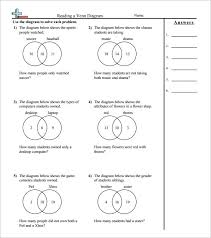 And Or Venn Diagram 9 Venn Diagram Worksheet Templates Pdf Doc Free Premium