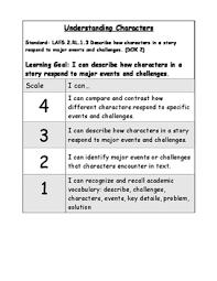 Marzano Elements Chart Understanding Characters Literature Marzano Scale Rl 2 3 And Lafs Rl 1 3