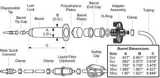 barrel size coprise llc dispensing consumables syringe adapter barrel adapter