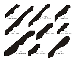 Crown Molding Patterns