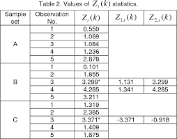 Note Values Chart Pdf Pdf A Note On Generalization Of Z Chart Semantic Scholar