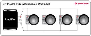 p300x1 punch 300 watt full range mono amplifier rockford fosgate® wiring diagram 11