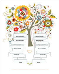 Family Tree Flow Chart 9 Divine Decorative Family Trees And Theres More Where These Came