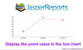 How To Display The Point Value In The Line Chart Of Jasper