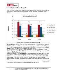 Ielts Writing Task 1 Graph Sample 21