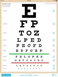 Eye Charts For Eye Exams Eye Chart Pro Test Vision And Visual Acuity Better With