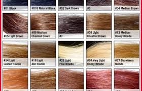 Paul Mitchell Hair Online Charts Collection