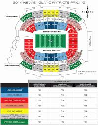 Gillette Seating Chart Inspirational Gillette Stadium Seating Chart Kenny Chesney
