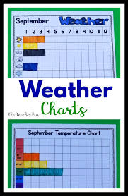 4 Day Weather Chart Weather Chart Bulletin Board Handouts Weather