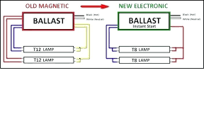 dali ballast wiring diagram wiring diagram for you • ballast wiring diagram beghelli emergency 4 lamp t8 fluorescent watt rh successes site dali ballast manufacturers