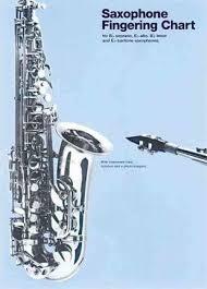 B Flat Soprano Sax Finger Chart Saxophone Fingering Chart Hal Leonard Publishing