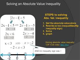 solving equations involving absolute value worksheet the best