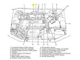 2011 hyundai sonata engine diagram for starter modern design of 2011 hyundai sonata headlight wiring diagram horn harness engine rh ttgame info 2011 hyundai sonata parts diagram 2011 hyundai sonata spark plug