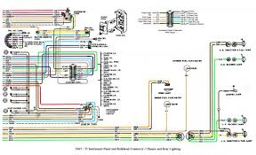 1991 chevy silverado 2500 fuse box diagram basic guide wiring Chevy Truck Fuse Block Diagrams 1991 chevy 1500 wiring diagram wiring data rh unroutine co 03 chevy silverado fuse box diagram