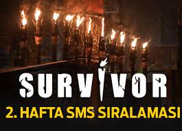 Yarışmadan elenecek isim survivor 11 temmuz cumartesi 133. Survivor 2021 Unluler Gonulluler 2 Hafta 19 Ocak 2021 Survivor Sms Siralamasi Reishe Com