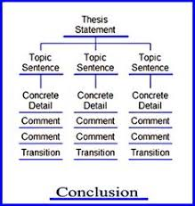 thinking maps this would be a great reference sheet for students  metacognition essay thinking map we would like to show you a description here but the site won t allow us