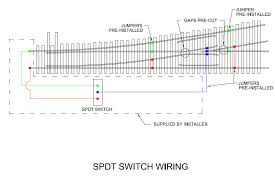 similiar railroad switch diagram keywords wiring turnouts wiring turnouts pic2fly com wiring turnouts