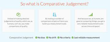 Good Judgement Examples No More Marking Eal Journal