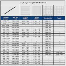 garage doors torsion springs cost the best option broken garage door torsion spring cost fresh how to install a garage
