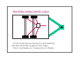 rv net open roads forum travel trailers brake controller showing if you want better than factory brake wiring under your trailers upgrading to much better star configuration is worth it glad i do this upgrade to all my