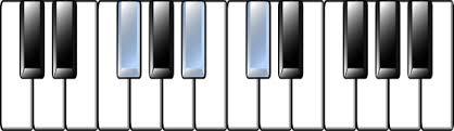 F Sharp Chord