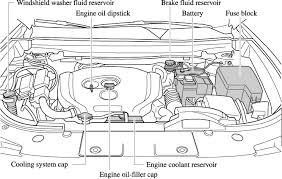 2007 mazda cx 9 engine diagram wiring diagram sample mazda cx 9 engine diagram wiring diagram for you 2007 mazda cx 9 engine diagram