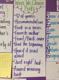Ways We Choose Books This Is A Guide For The Students To