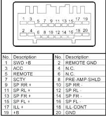 wiring diagram honda civic stereo wiring diagram on civic wiring 2000 honda civic stereo wiring diagram wiring diagram honda civic stereo wiring diagram on civic wiring diagram 2007 honda civic wiring diagram pdf