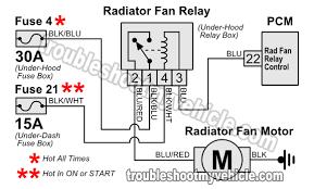 2001 chevy cavalier cooling fan wiring diagram wiring diagram \u2022 dual radiator fan wiring diagram 1999 2001 radiator fan motor wiring diagram 1 6l swift rh troubleshootmyvehicle com 1998 chevrolet cavalier 2 4 wiring diagram 2001 cavalier headlight