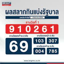 ตรวจหวย 1 สิงหาคม 2564 ผลสลากกินแบ่งรัฐบาล รางวัลที่ 1 คือ 910261