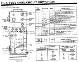 ford ranger fuse box under hood wiring diagram schemes 2003 ford ranger fuel pump fuse location at 2003 Ford Ranger Fuse Box Under Hood