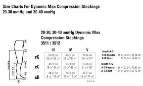 Mmhg Compression Chart Juzo Dynamic Max 3511mx 20 30 Mmhg Knee High Stockings With 3 5cm Silicone Border