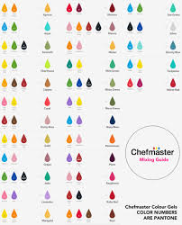 Americolor Food Color Mixing Chart Best Picture Of Chart
