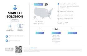 Mable H Solomon, (478) 825-3135, 2509 W Tremont Ct, Richmond, VA ...