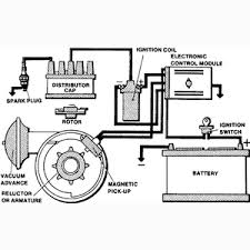 wiring diagram electronic ignition system wiring ignition system on wiring diagram electronic ignition system