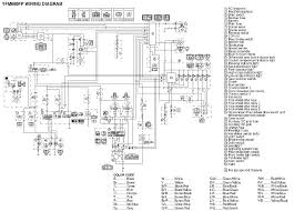 yamaha cdi wiring diagram all wiring diagrams baudetails info yamaha atv kodiak 450 wiring diagram yamaha wiring diagrams for