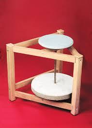 potter s wheel egypt 2400 bce