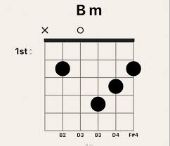Why Is The B Major Or Bb Major Chord So Difficult For Many To Play On Guitar Quora