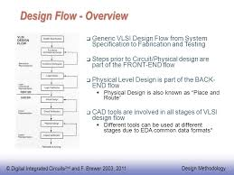 Y Chart In Vlsi Design Vlsi Design Flow Ppt Diagram Schematic