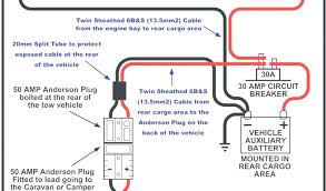 how to wire a 50 amp rv plug how to wire a amp outlet outlets how to wire a 50 amp rv plug amp plug wiring diagram and 3 prong plug